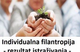 Rezultat istraživanja – Individualna filantropija