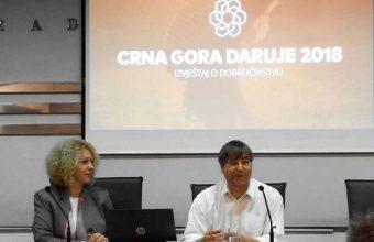 Crna Gora daruje: Stanje dobročinstva u Crnoj Gori u 2018. godini